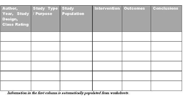 Appendix 14: Overview Table Template